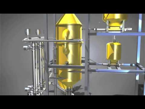 EcoTec Fuels CFC Process Animation