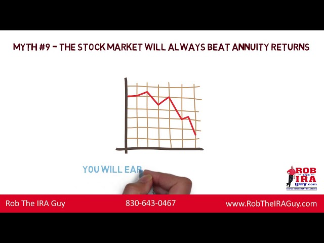 Annuity Myths (Lies) People Will Tell You: 6-10