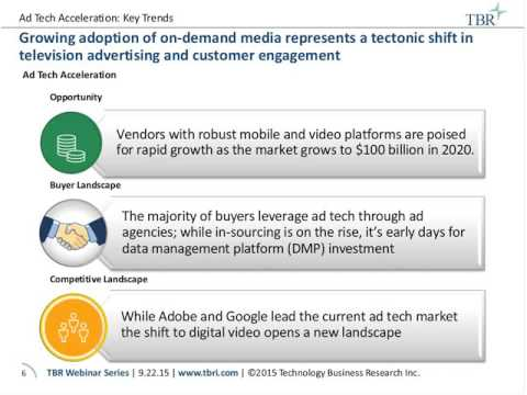 How and Why CMOs, Agencies and Adjacent Technology Stakeholders Are Investing in Ad Tech