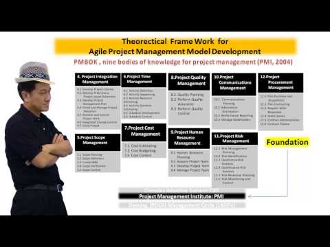 The Agile Project Management: Massive Open Online Networked Learning for Thai Education