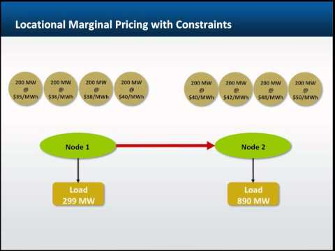 Locational Marginal Pricing