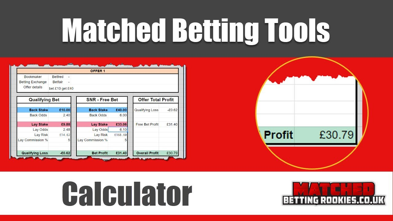 matched betting calculator snrt