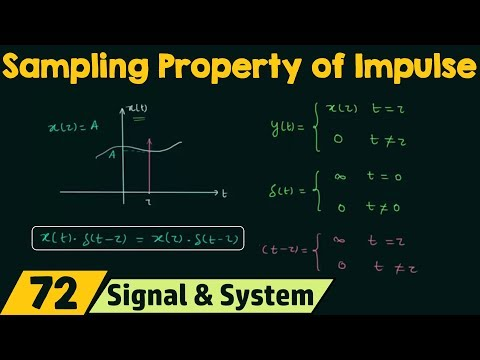 Sampling Property of Unit Impulse Signal