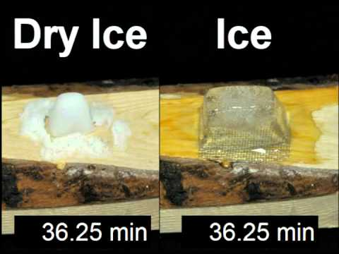 Experiments With Ice Experiments With Ice