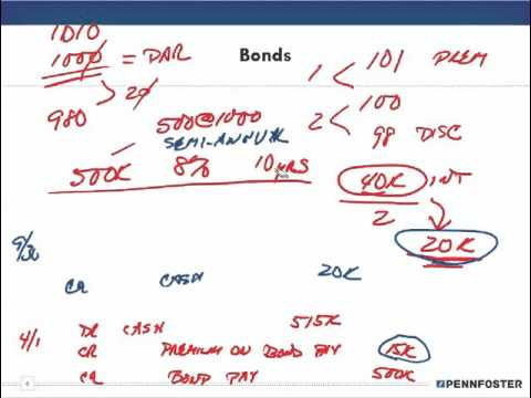 Financial Accounting   Ch 9 Current Liabilities and LT Debt   Bonds 5