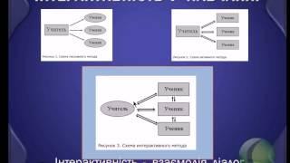 Мультимедіа Част. 1 теорія про мультимедіа