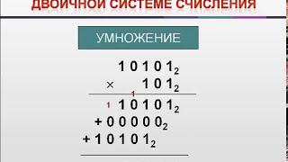 арифметические действия с двоичной системе счисления