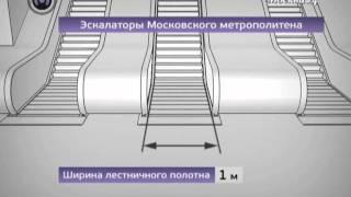 Эскалаторы Москвы(, 2012-02-07T10:54:28.000Z)