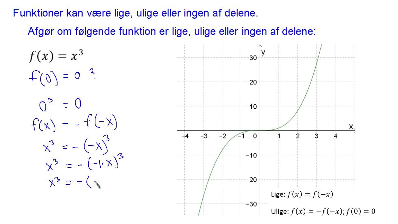 Funktioner - 10 - Lige, ulige, med Geogebra, Eksempler: cos, sin