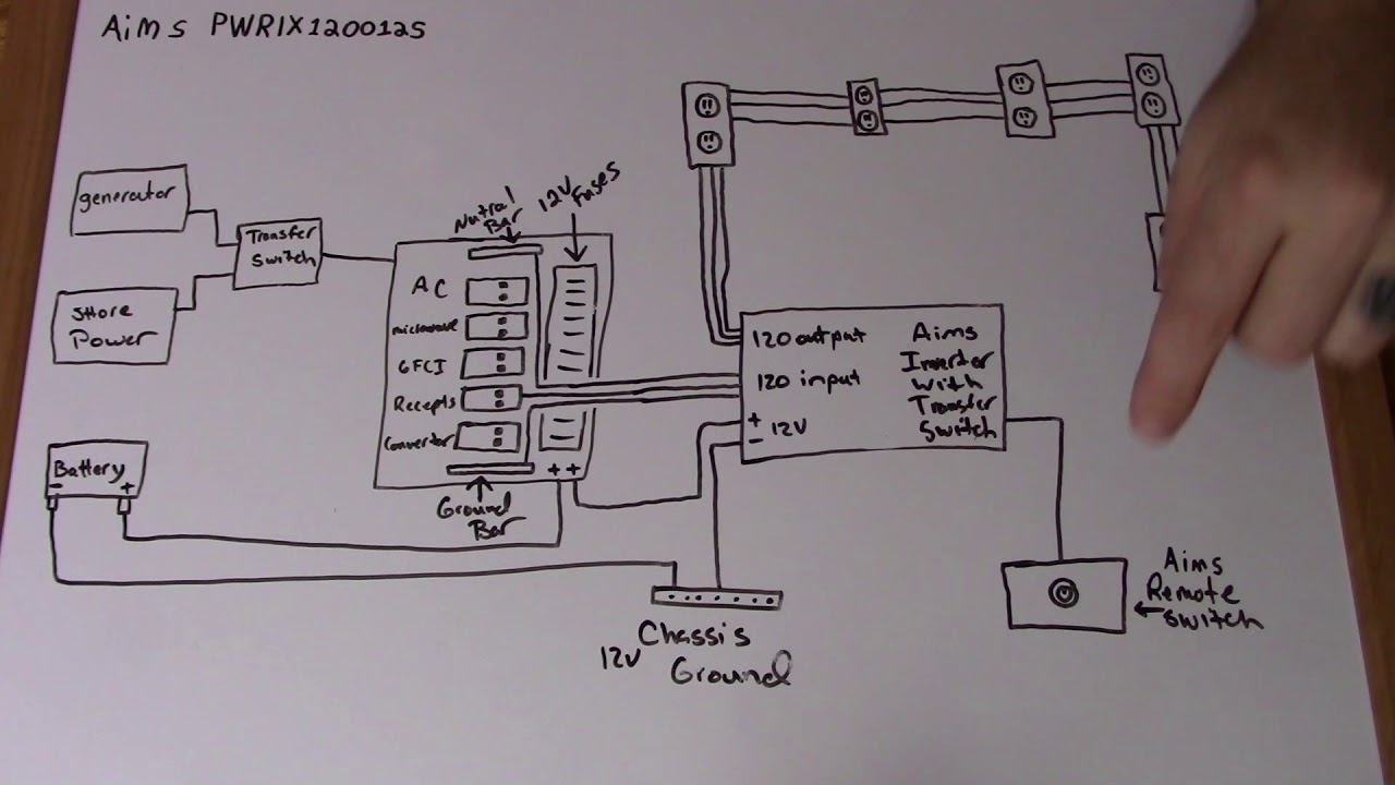 Installing Aims Inverter part 3 wiring diagram  YouTube