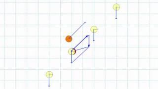 運動の合成:ベクトルの足し算のアニメーション(教員用) Animation of vector addition: composition of motions (for teacher)