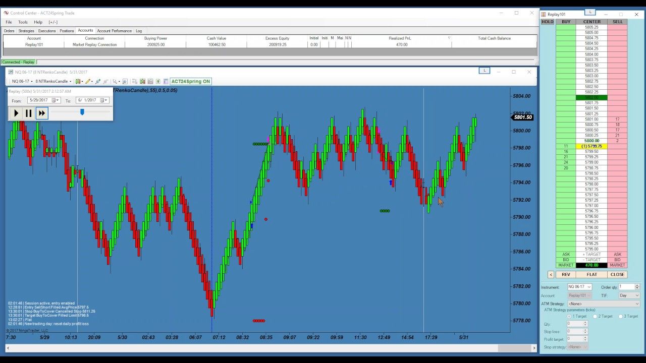 Tag : system - Page No 6 « Binary Options Bot Reviews