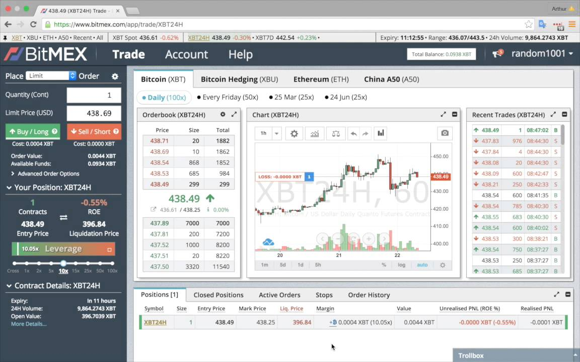 Getting Started With BitMEX