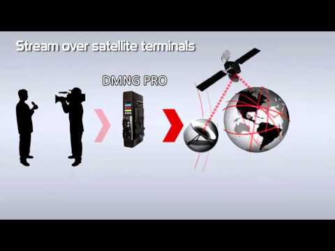 Video Over Bonded Cellular AVIWEST DMNG System From VidOvation