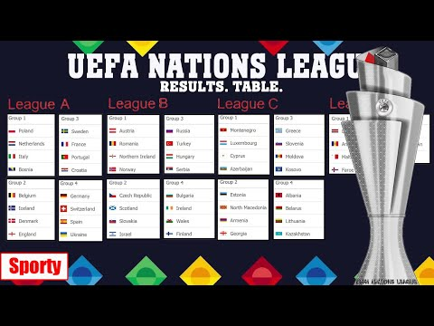 UEFA Nations League 2020. Round 5. Results. Schedule. Table. 15/11/2020