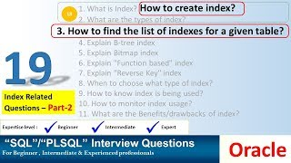 oracle interview question oracle index and types of index
