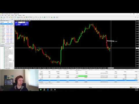 Market analysis and live forex trading from Ryan (last stream as analyst)
