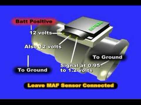 scanning maf or mass air flow sensors scanning maf or mass air flow sensors