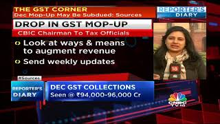 The GST Corner: December GST Collections