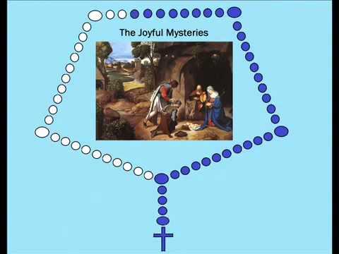 Virtual Rosary - The Joyful Mysteries(Mondays & Saturdays)