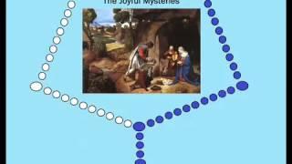 Virtual Rosary - The Joyful Mysteries