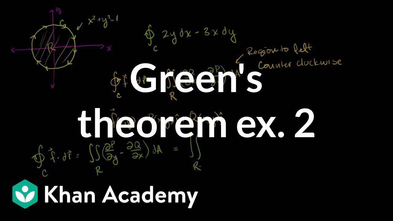 how to find the inverse of a function khan academy
