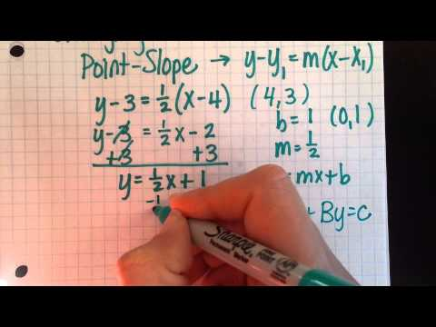 Converting Linear Equations From Standard Form