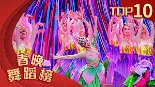 [2019央视春晚] 开场舞蹈《春海》 表演:王倩 宋玉龙 李响 敖定雯 李荣志 林清景等(字幕版)| CCTV春晚