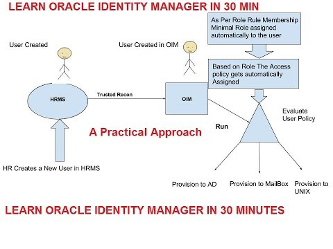 Oracle Identity Manager Training -- Session 1 - YouTube