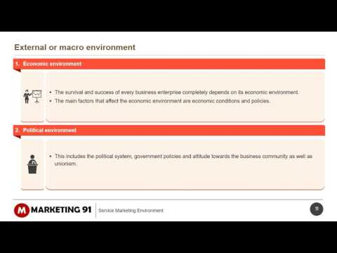 Service Marketing Environment - Business environment of Services