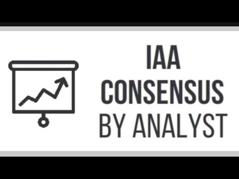 IAA Consensus By Analyst แจ้งเตือนของวันที่ 18 กันยายน ค.ศ. 2018 ผ่าน App Streaming