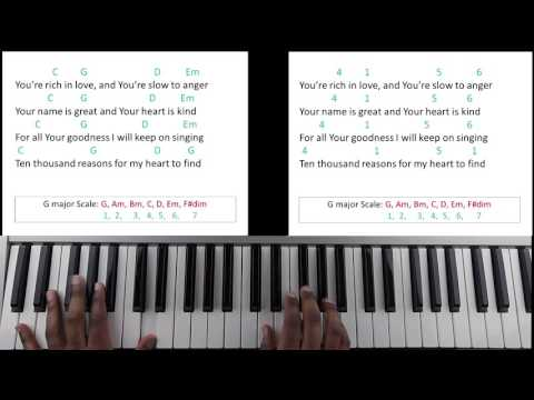 10,000 Reasons Bless the Lord  Matt Redman Piano Tutorial