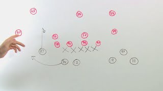 new york jets defensive xs and os