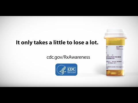 CDC Rx Awareness
