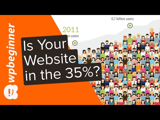 Is Your Website in the 35%?
