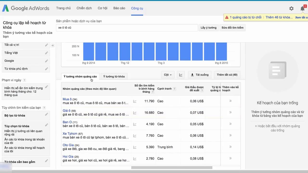 Công Cụ Lập Kế Hoạch Từ Khoá với Google AdWords Official