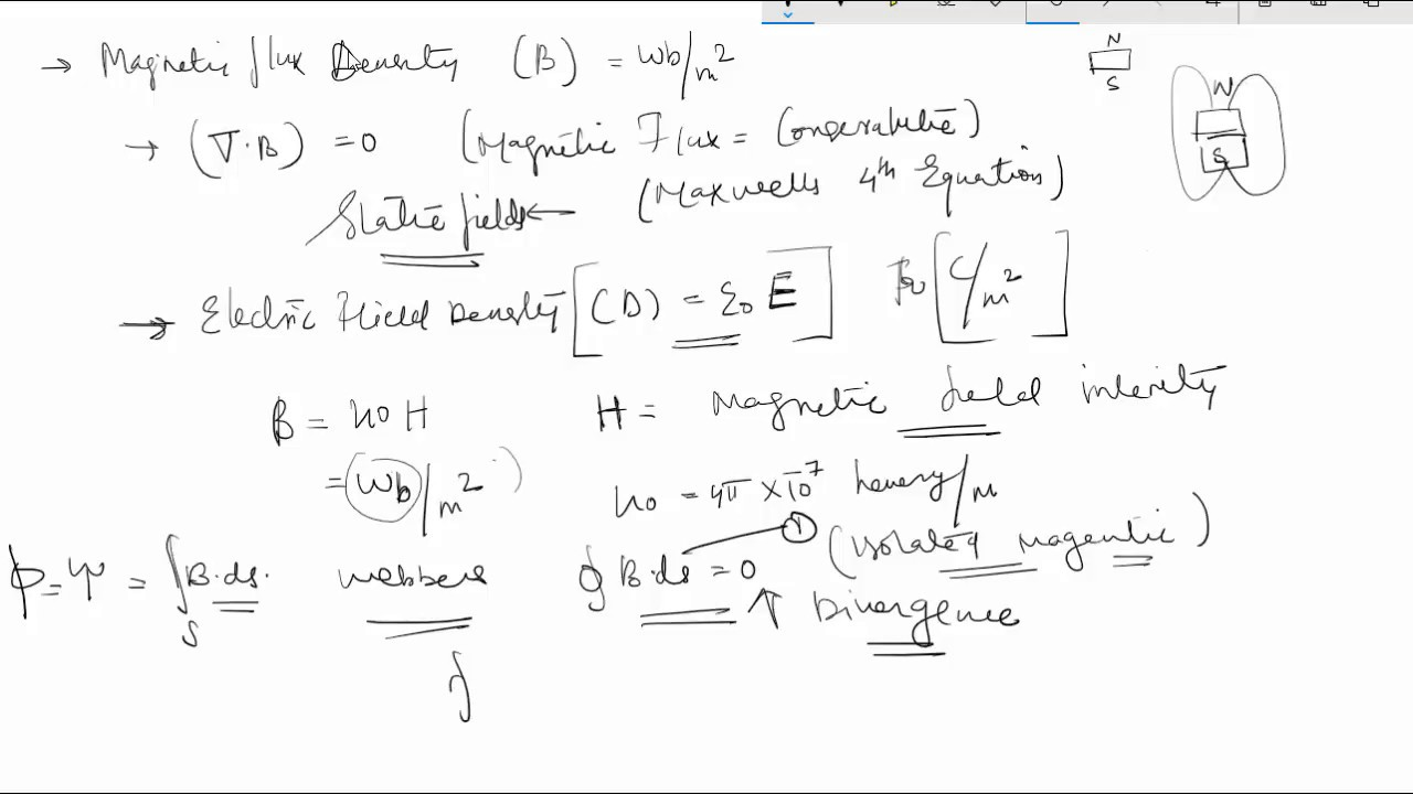 Magnetic Flux Density and Maxwells Fourth Equation Derivation