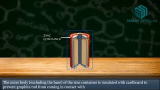 Working of Dry Cell- Science Animation
