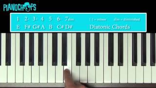 Key of E Diatonic Chords on Piano