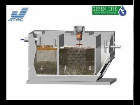 Greenlife, wastewater treatment plant.wmv