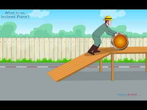 What Is an Inclined Plane? | Science Video for Kids