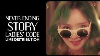 LADIES' CODE - NEVER ENDING STORY | LINE DISTRIBUTION