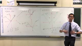 Absolute Value Graphs (2 of 2: Adding Graphs)