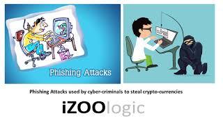 MEWKit Drains ETH Wallet – Crypto Phishing Attack    iZOOlogic