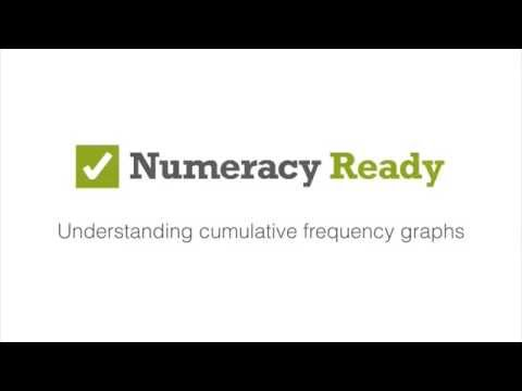 QTS Numeracy skills Test practice: cumulative frequency graphs (part 1)