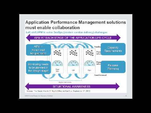 Maximize the business outcomes from your Application Performance Monitoring solution