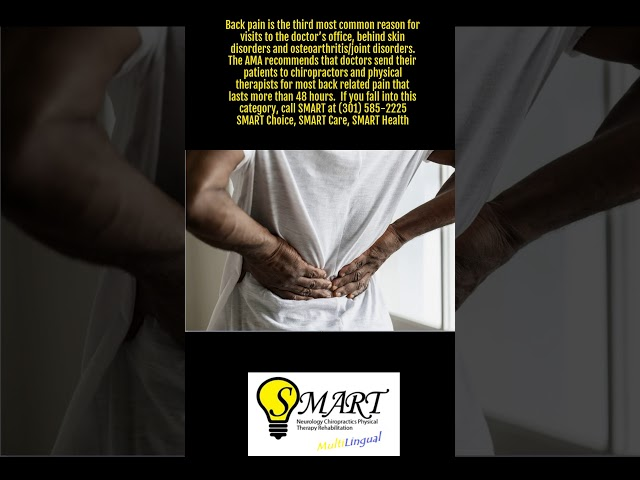 Back pain is the third most common reason for visits to the doctor's office, behind skin disorders …