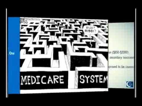 Insurance and Billing for Dental Sleep Medicine