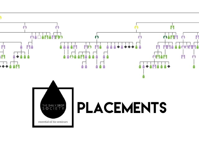 CHECK OUT UPDATE: How to do Placements in doTERRA to have Real Time Freedom. UPDATED AVAILABLE