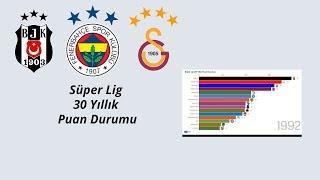 Türkiye Süper Ligi 30 Yıllık Puan Durumu